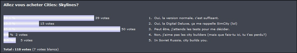 http://iskor.free.fr/skylines/sondage1.jpg